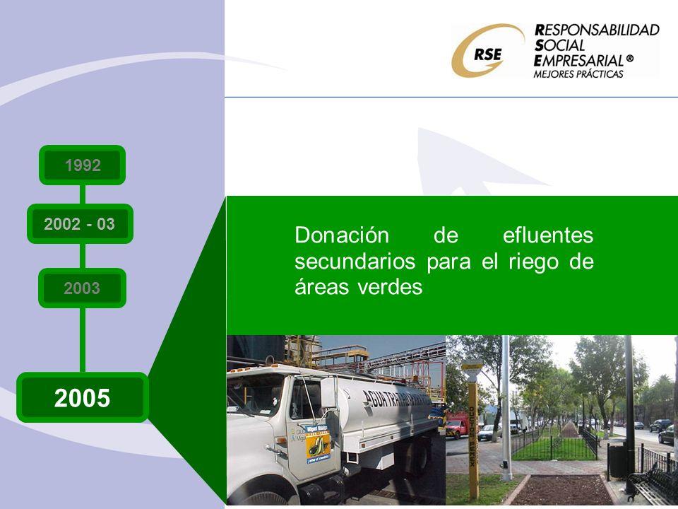 2005 Donación de efluentes secundarios para el riego de áreas verdes