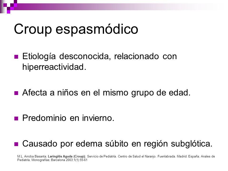 Croup espasmódico Etiología desconocida, relacionado con hiperreactividad. Afecta a niños en el mismo grupo de edad.