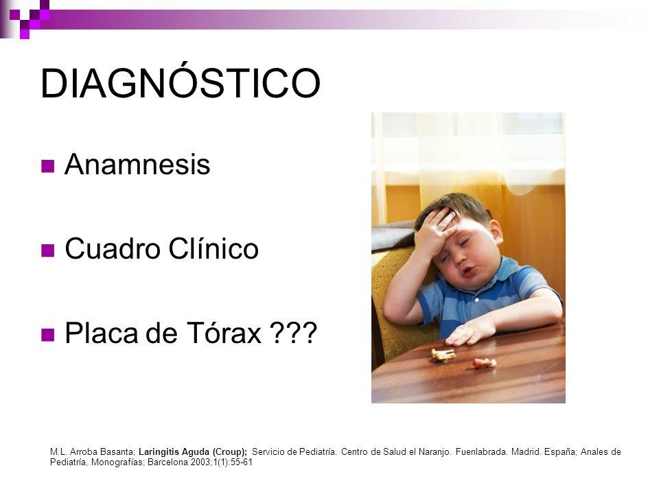 DIAGNÓSTICO Anamnesis Cuadro Clínico Placa de Tórax