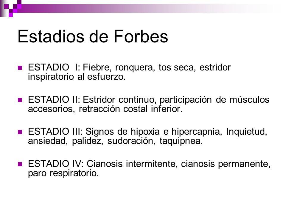Estadios de Forbes ESTADIO I: Fiebre, ronquera, tos seca, estridor inspiratorio al esfuerzo.