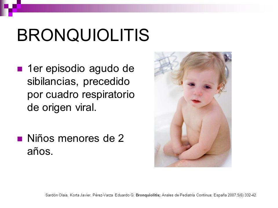 BRONQUIOLITIS 1er episodio agudo de sibilancias, precedido por cuadro respiratorio de origen viral.