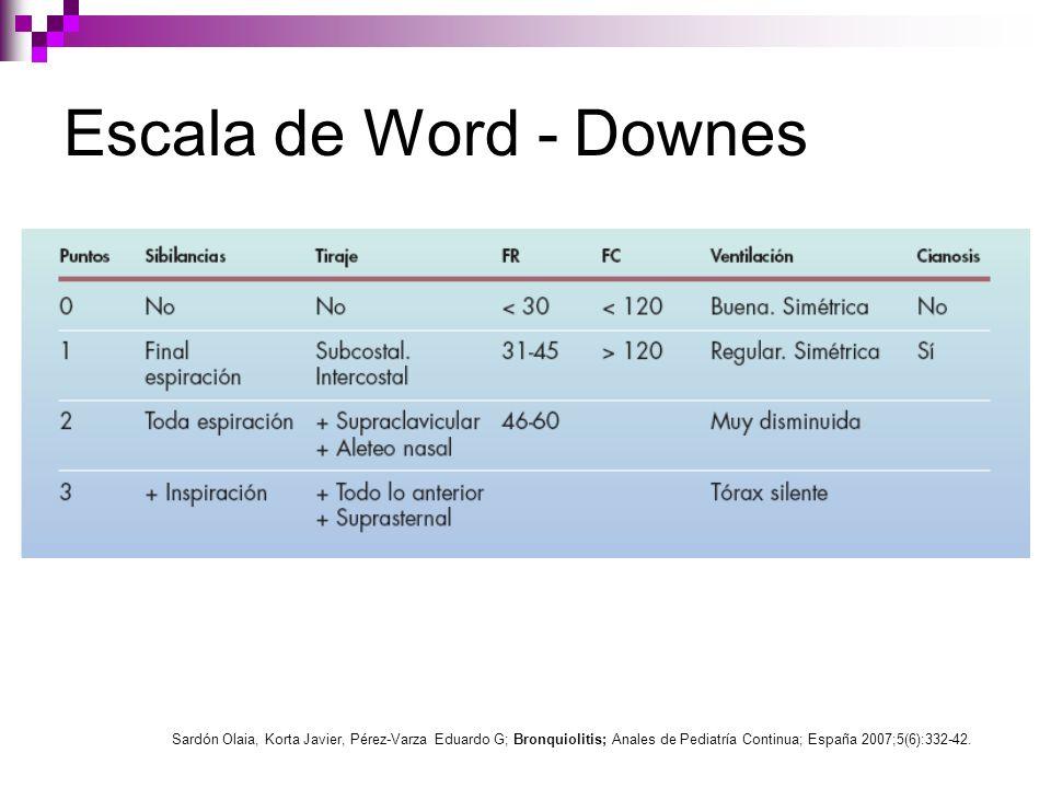 Escala de Word - Downes Sardón Olaia, Korta Javier, Pérez-Varza Eduardo G; Bronquiolitis; Anales de Pediatría Continua; España 2007;5(6):332-42.