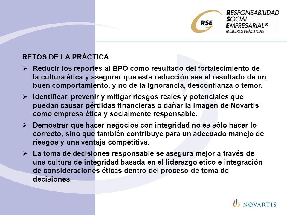 RETOS DE LA PRÁCTICA: