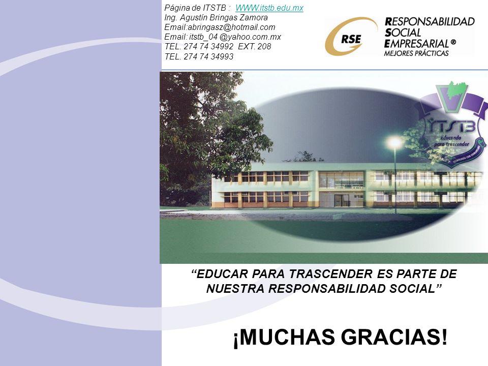 EDUCAR PARA TRASCENDER ES PARTE DE NUESTRA RESPONSABILIDAD SOCIAL