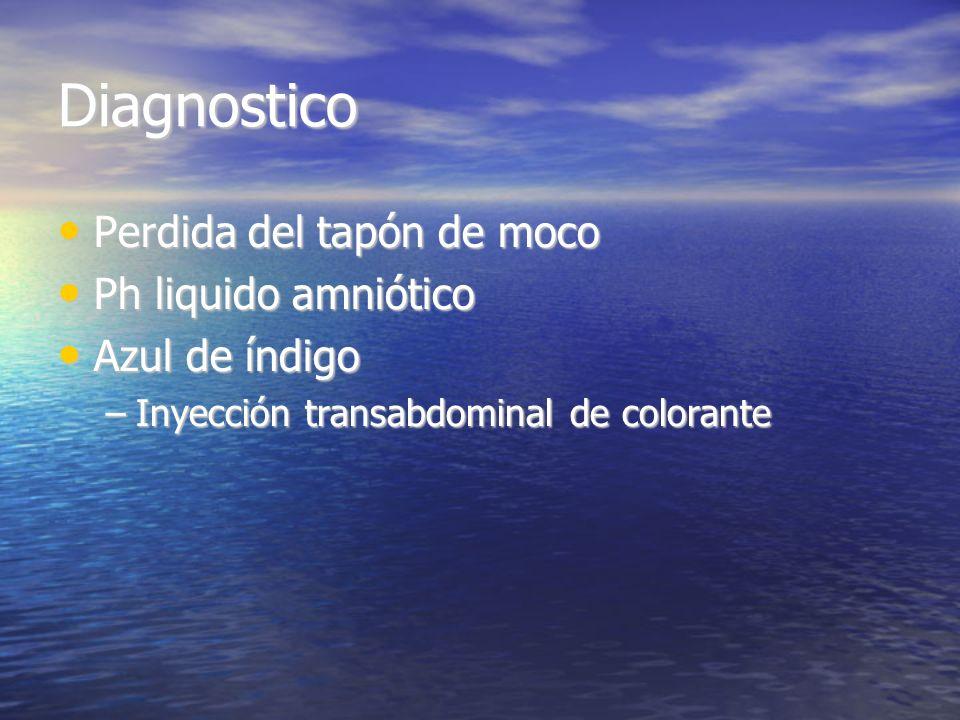 Diagnostico Perdida del tapón de moco Ph liquido amniótico