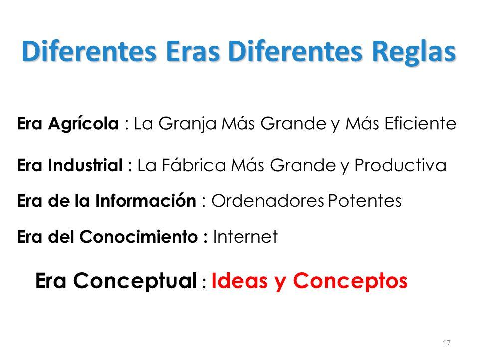 Era Conceptual : Ideas y Conceptos