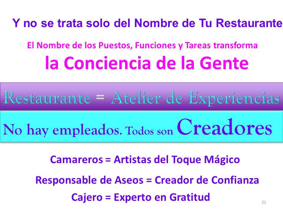 Restaurante = Atelier de Experiencias