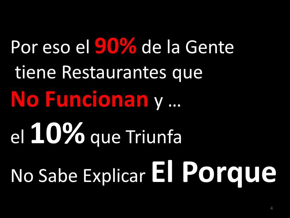 No Funcionan y … Por eso el 90% de la Gente tiene Restaurantes que