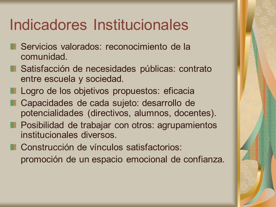 Indicadores Institucionales