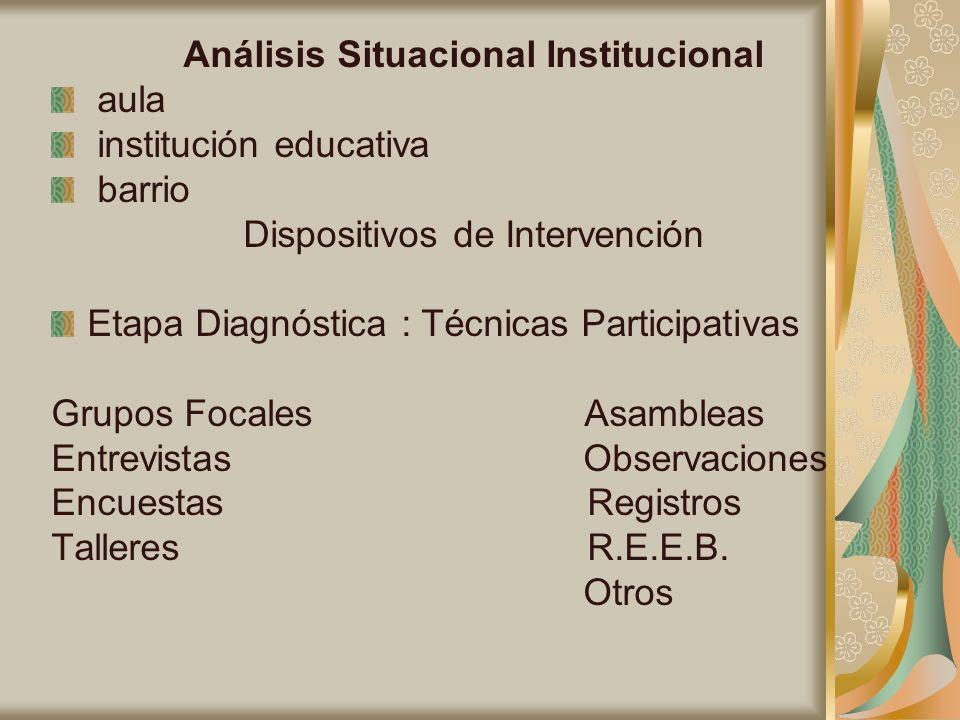 Análisis Situacional Institucional