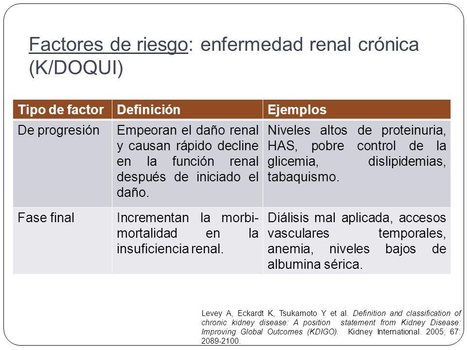 Factores de riesgo: enfermedad renal crónica (K/DOQUI)