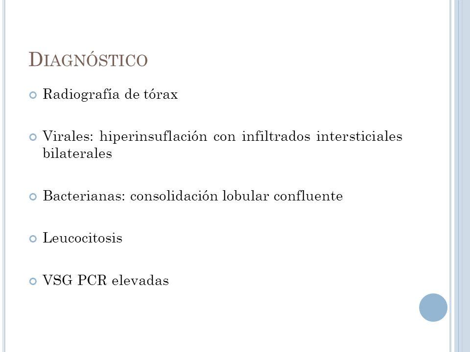 Diagnóstico Radiografía de tórax