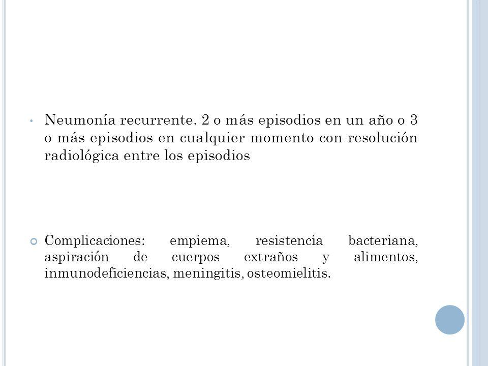 Neumonía recurrente. 2 o más episodios en un año o 3 o más episodios en cualquier momento con resolución radiológica entre los episodios