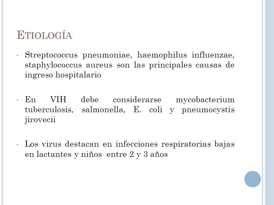 Etiología Streptococcus pneumoniae, haemophilus influenzae, staphylococcus aureus son las principales causas de ingreso hospitalario.