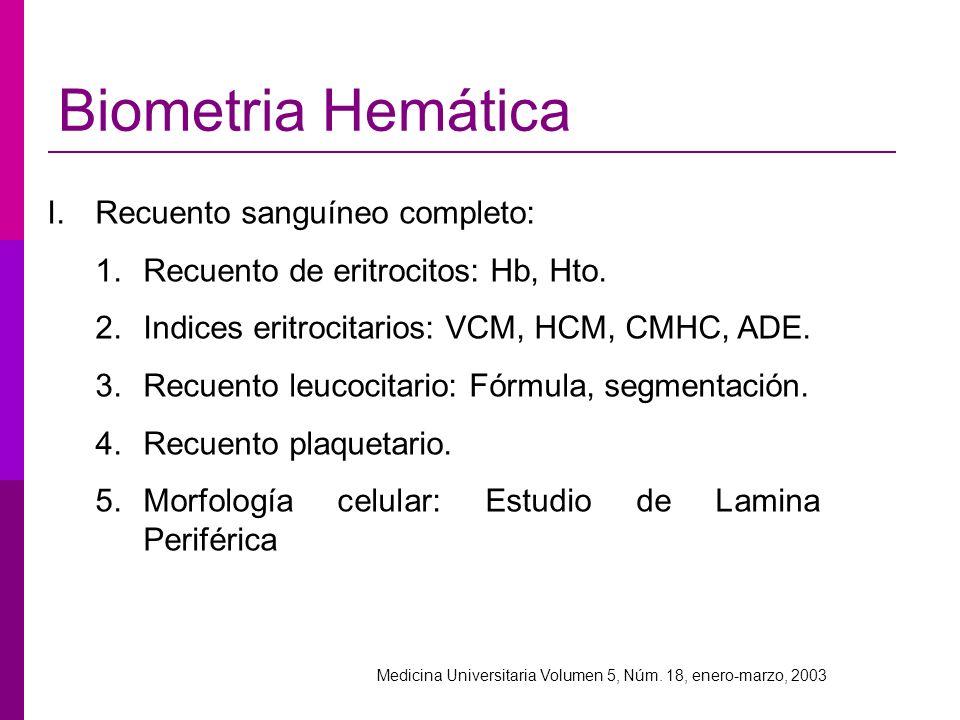 Biometria Hemática Recuento sanguíneo completo: