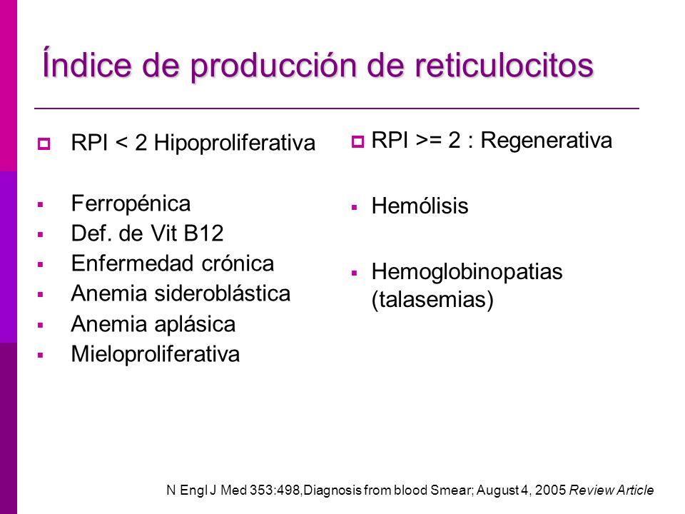 Índice de producción de reticulocitos