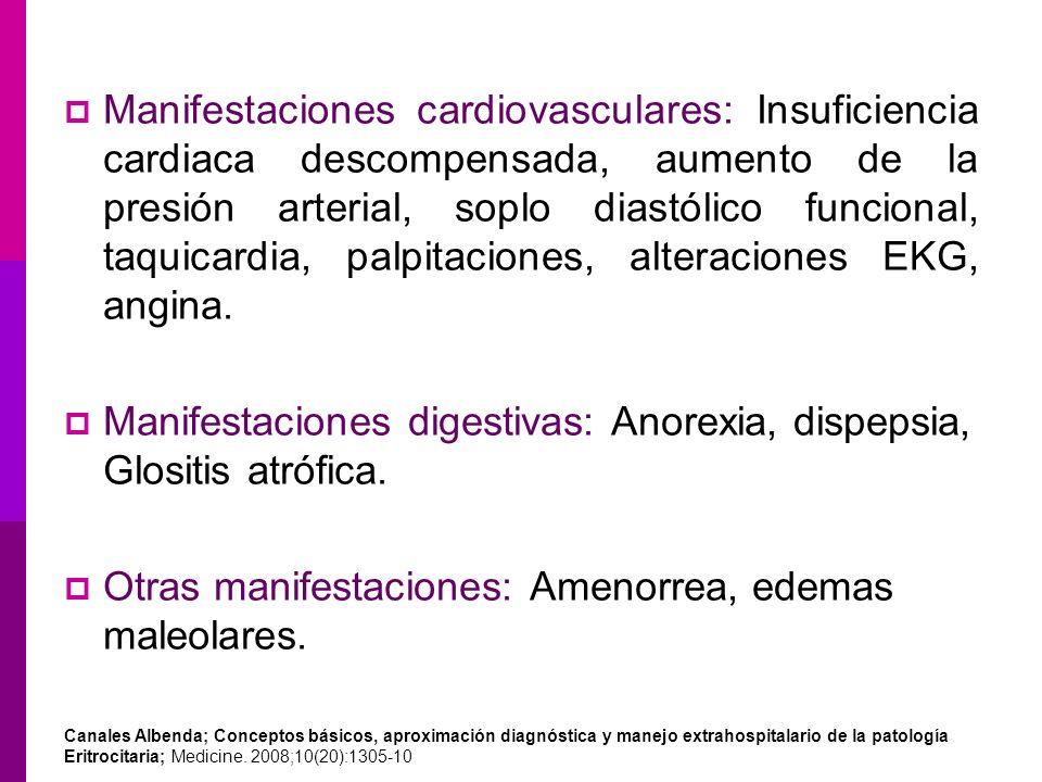 Manifestaciones digestivas: Anorexia, dispepsia, Glositis atrófica.