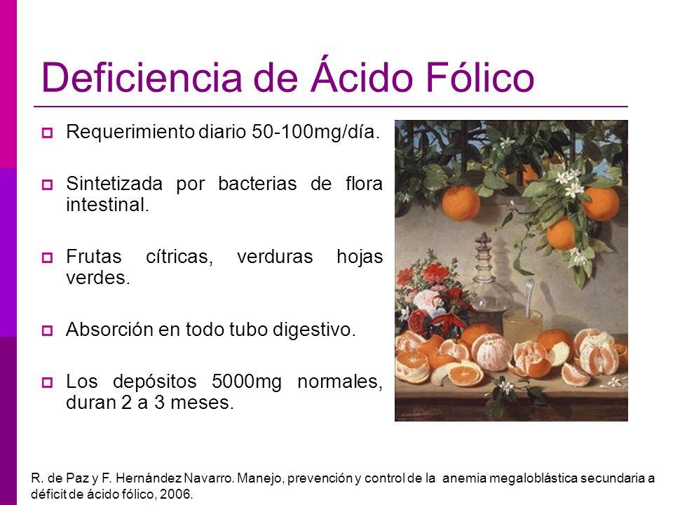 Deficiencia de Ácido Fólico