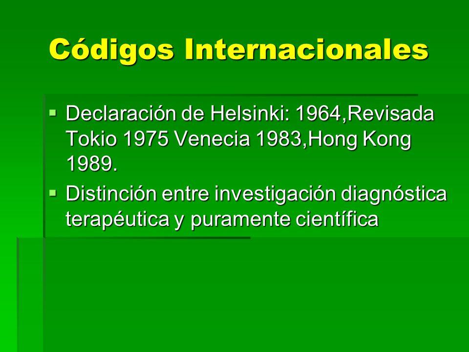 Códigos Internacionales