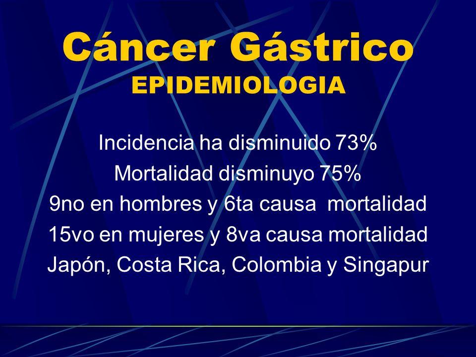 Cáncer Gástrico EPIDEMIOLOGIA