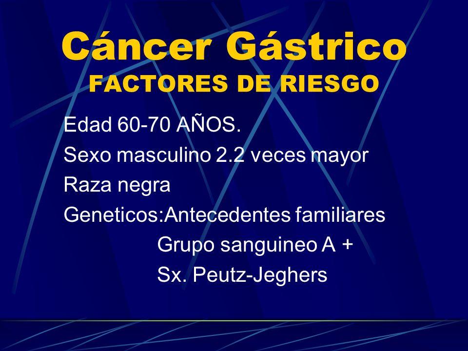 Cáncer Gástrico FACTORES DE RIESGO