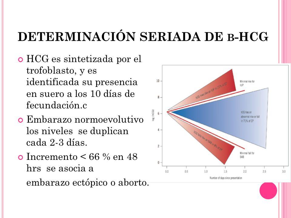 DETERMINACIÓN SERIADA DE β-HCG