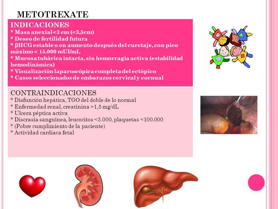 metotrexate INDICACIONES CONTRAINDICACIONES