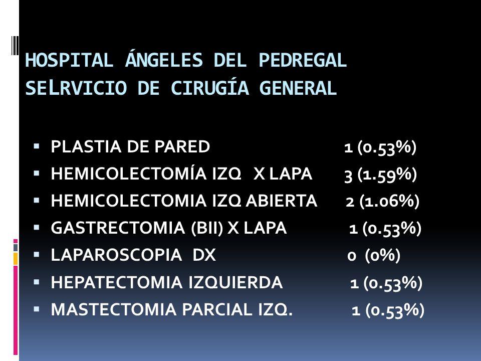 HOSPITAL ÁNGELES DEL PEDREGAL SELRVICIO DE CIRUGÍA GENERAL