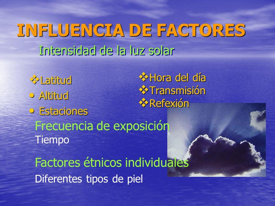 INFLUENCIA DE FACTORES