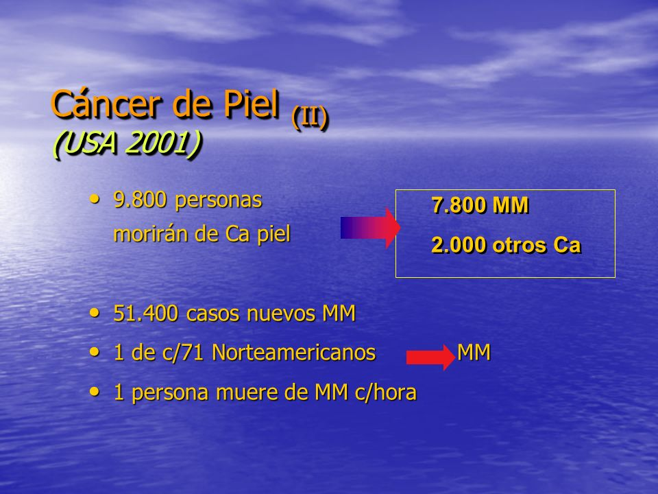 Cáncer de Piel (II) (USA 2001)