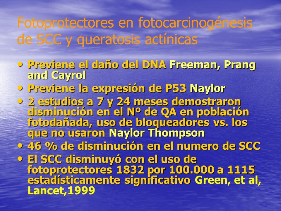 Fotoprotectores en fotocarcinogénesis de SCC y queratosis actínicas