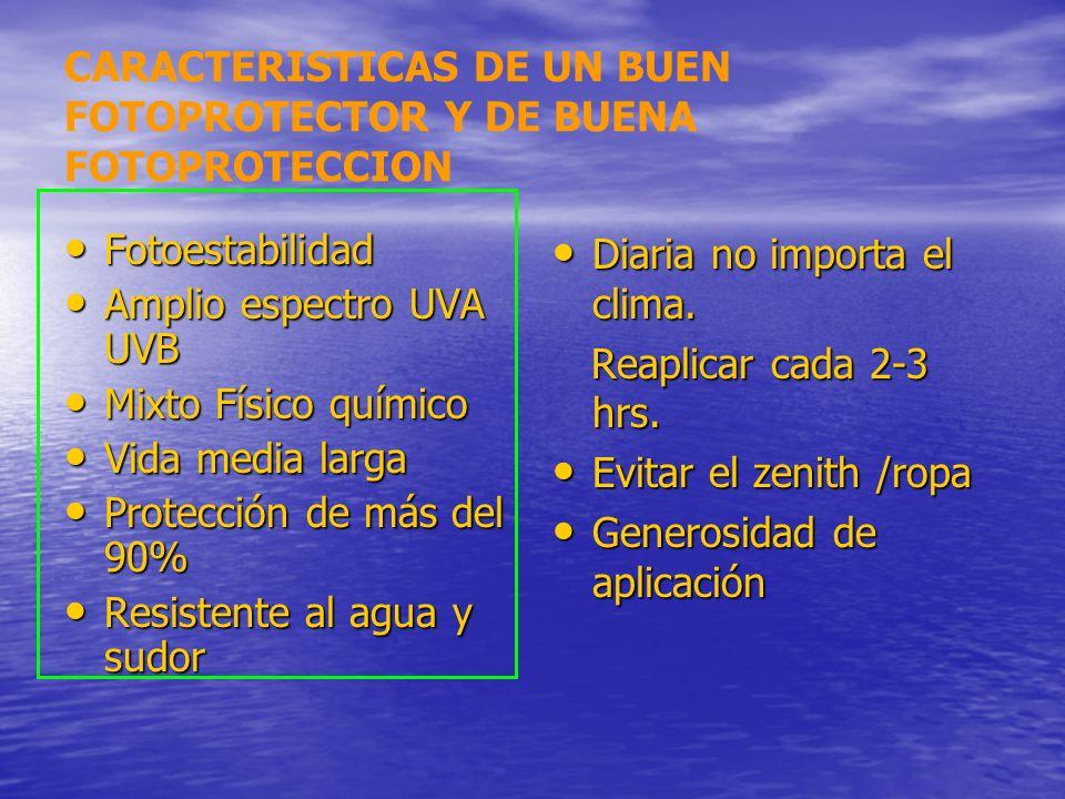 CARACTERISTICAS DE UN BUEN FOTOPROTECTOR Y DE BUENA FOTOPROTECCION