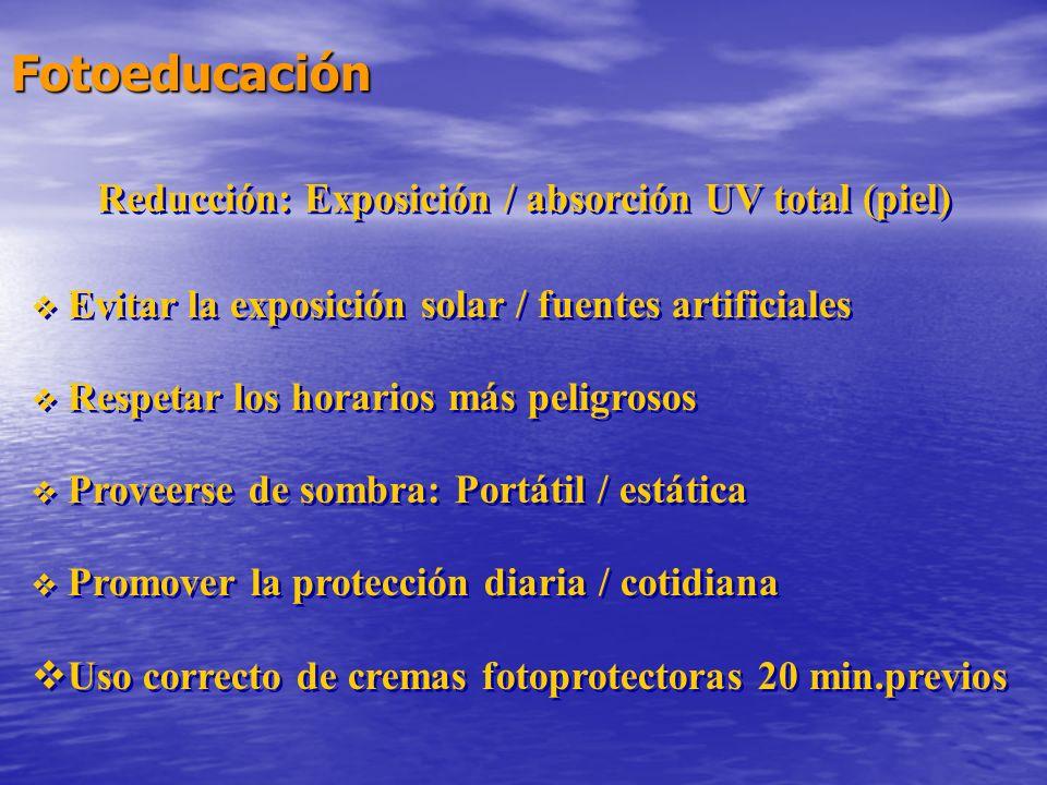 Reducción: Exposición / absorción UV total (piel)