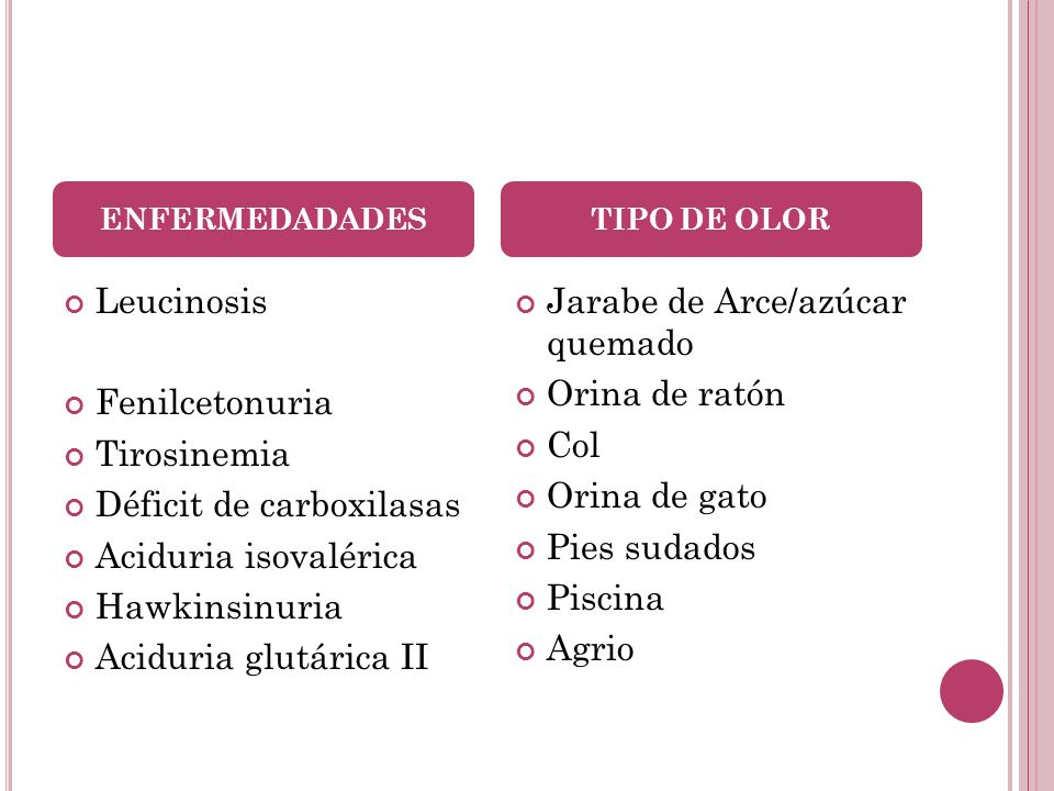 Déficit de carboxilasas Aciduria isovalérica Hawkinsinuria