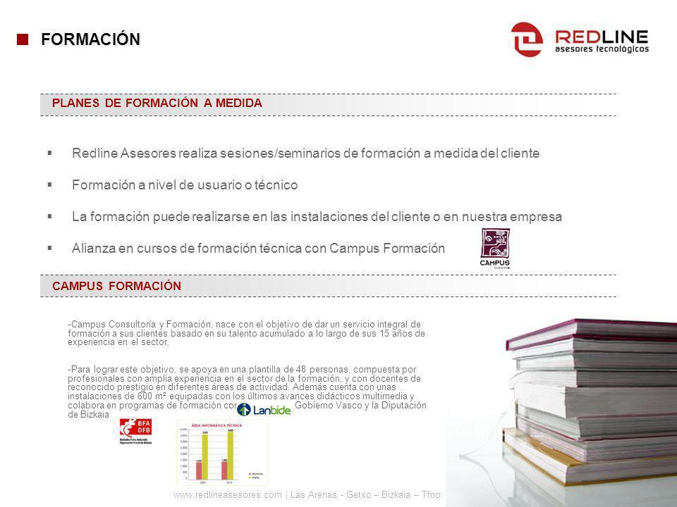 FORMACIÓN PLANES DE FORMACIÓN A MEDIDA. Redline Asesores realiza sesiones/seminarios de formación a medida del cliente.