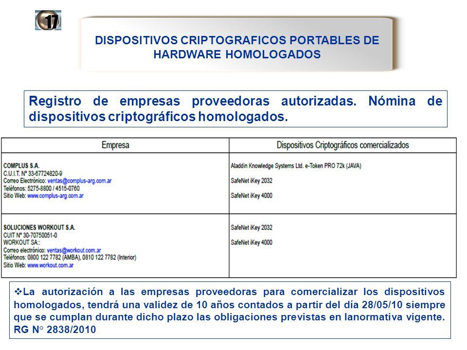DISPOSITIVOS CRIPTOGRAFICOS PORTABLES DE HARDWARE HOMOLOGADOS