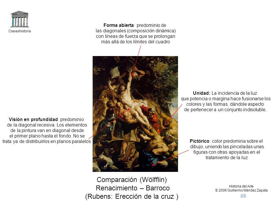 Comparación (Wölfflin) Renacimiento – Barroco