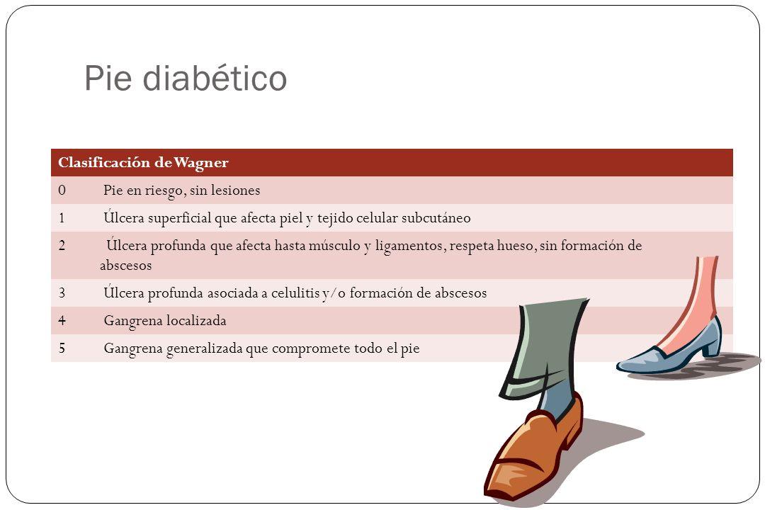 Pie diabético Clasificación de Wagner 0 Pie en riesgo, sin lesiones