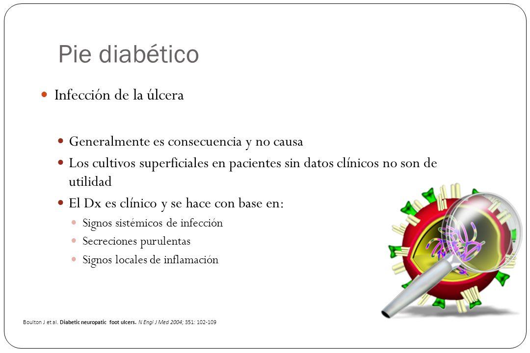 Pie diabético Infección de la úlcera