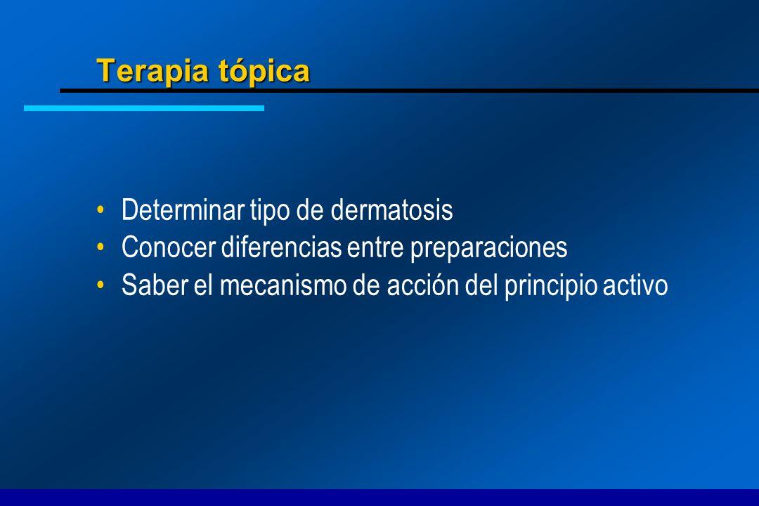Terapia tópica Determinar tipo de dermatosis