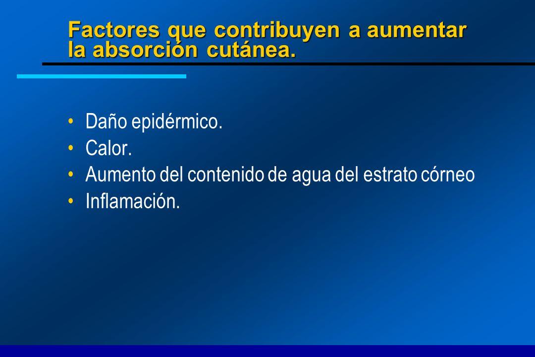 Factores que contribuyen a aumentar la absorción cutánea.