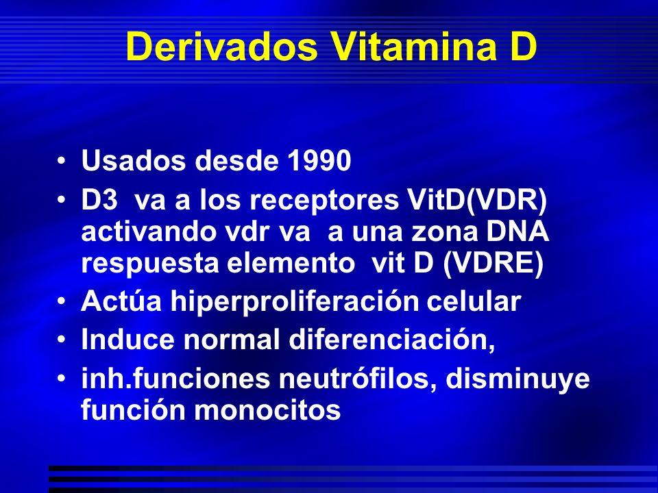Derivados Vitamina D Usados desde 1990