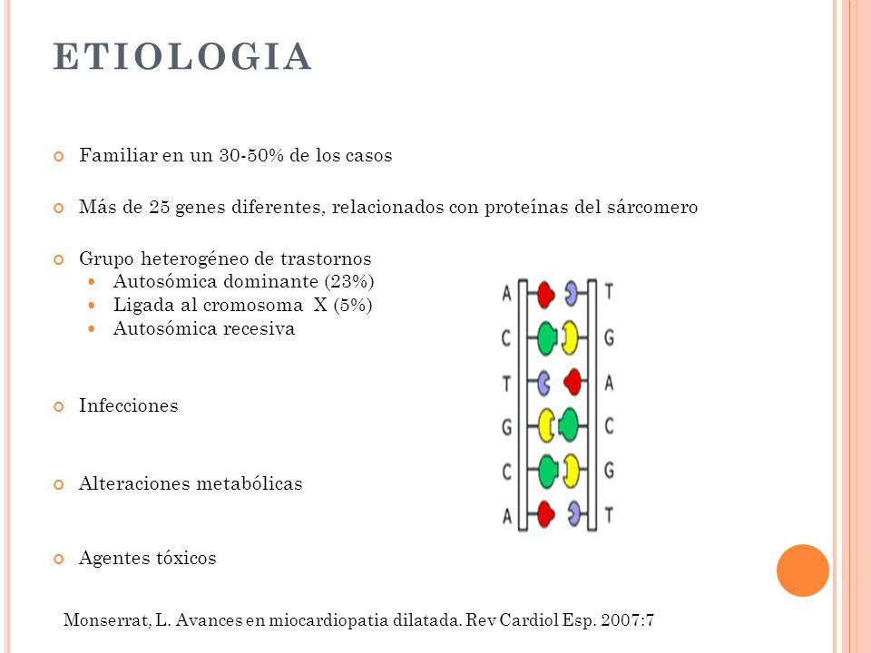 ETIOLOGIA Familiar en un 30-50% de los casos