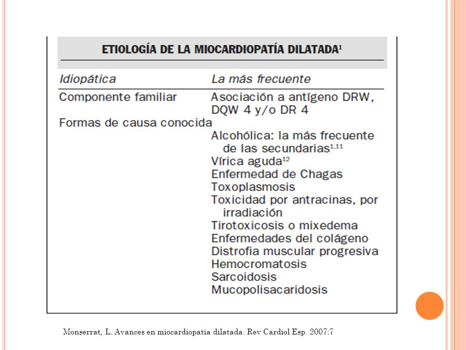 Monserrat, L. Avances en miocardiopatia dilatada. Rev Cardiol Esp
