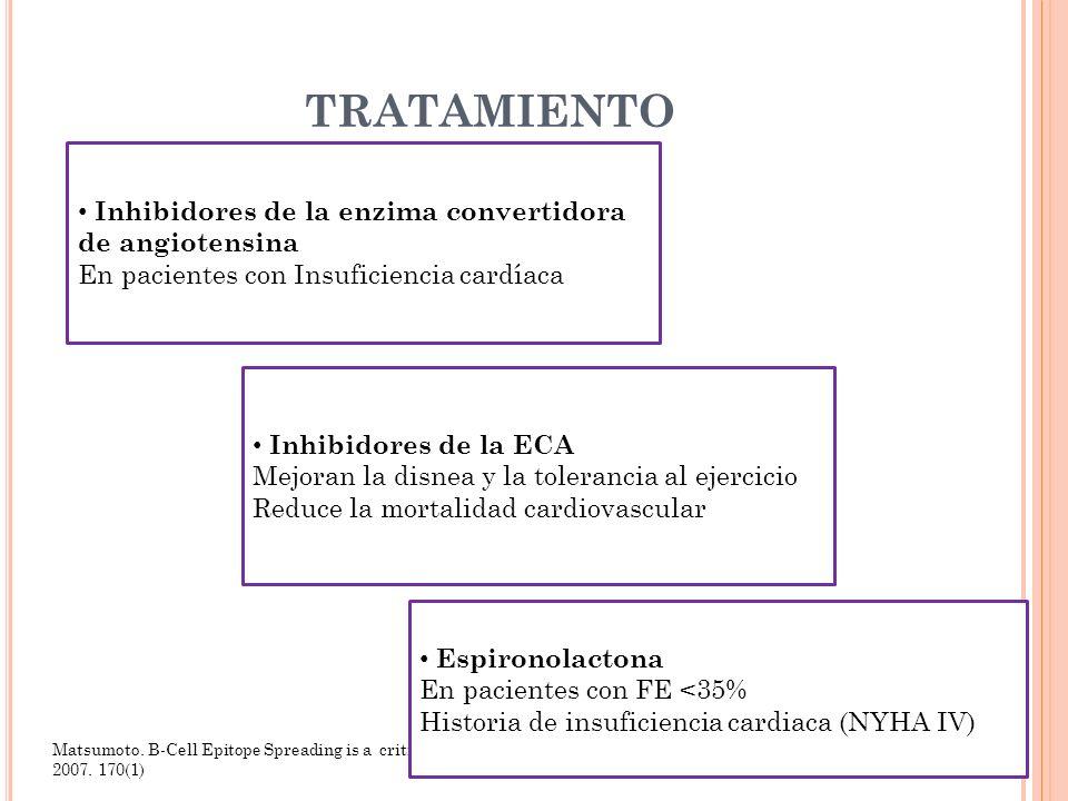 TRATAMIENTO Inhibidores de la enzima convertidora de angiotensina