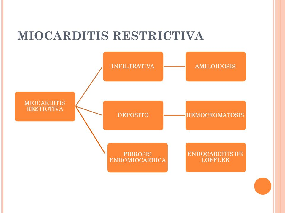 MIOCARDITIS RESTRICTIVA
