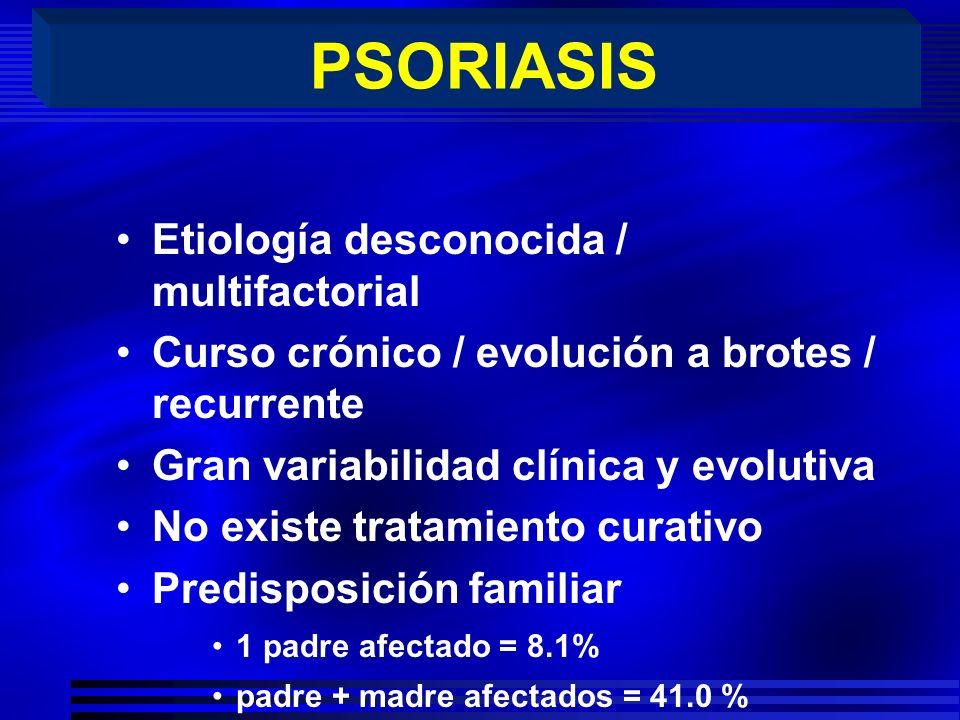 PSORIASIS Etiología desconocida / multifactorial