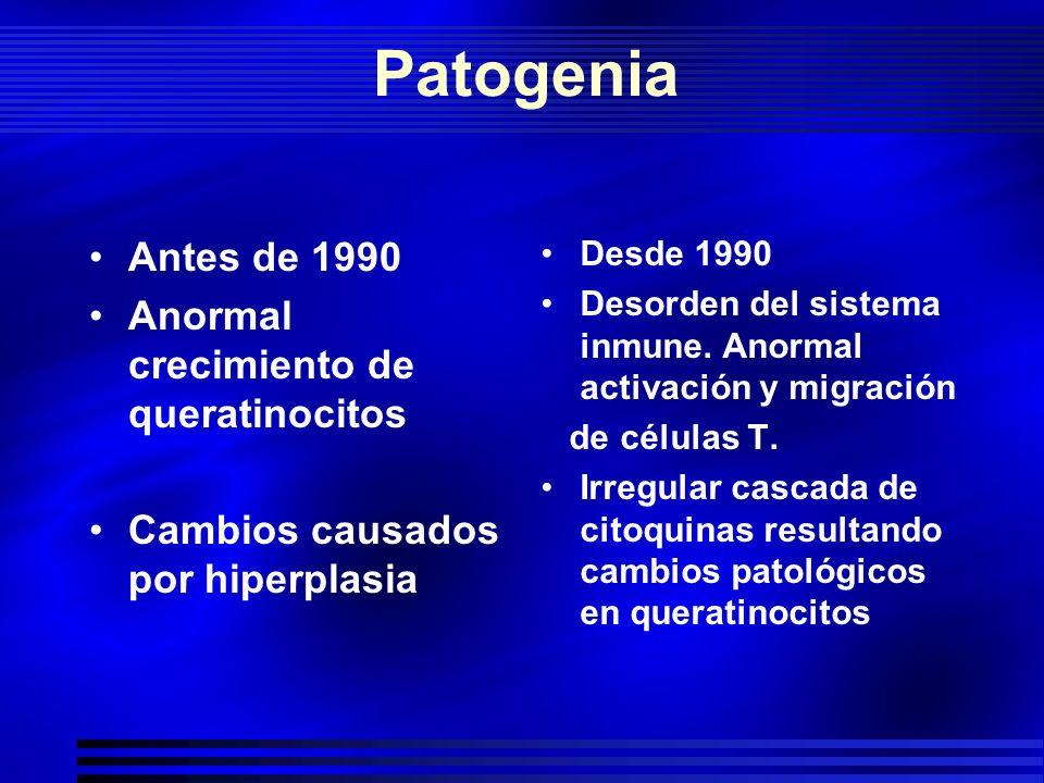 Patogenia Antes de 1990 Anormal crecimiento de queratinocitos