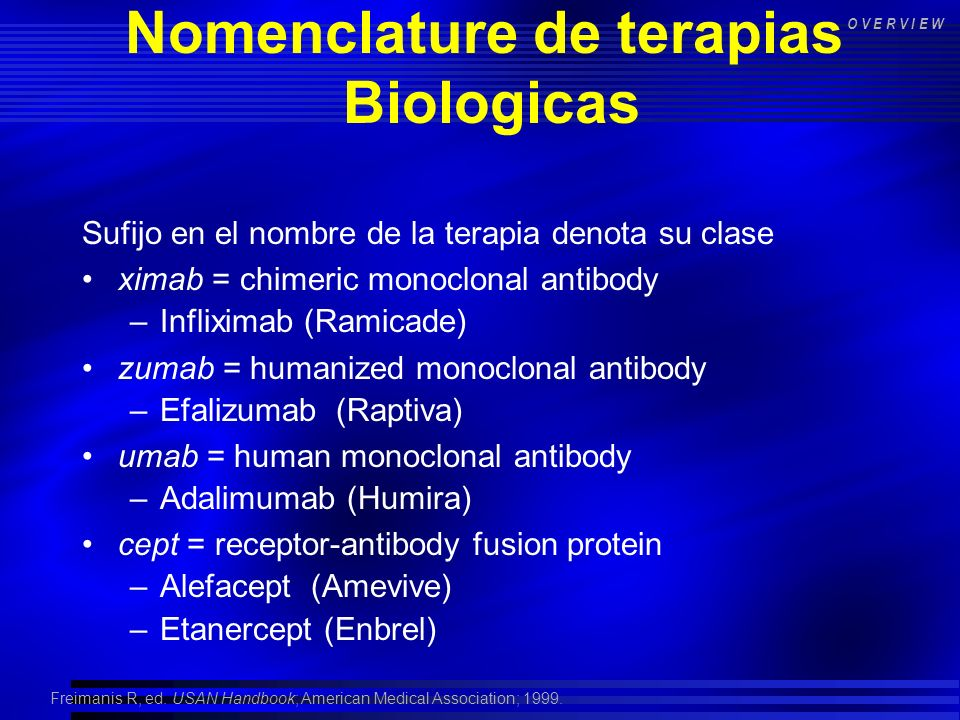 Nomenclature de terapias Biologicas