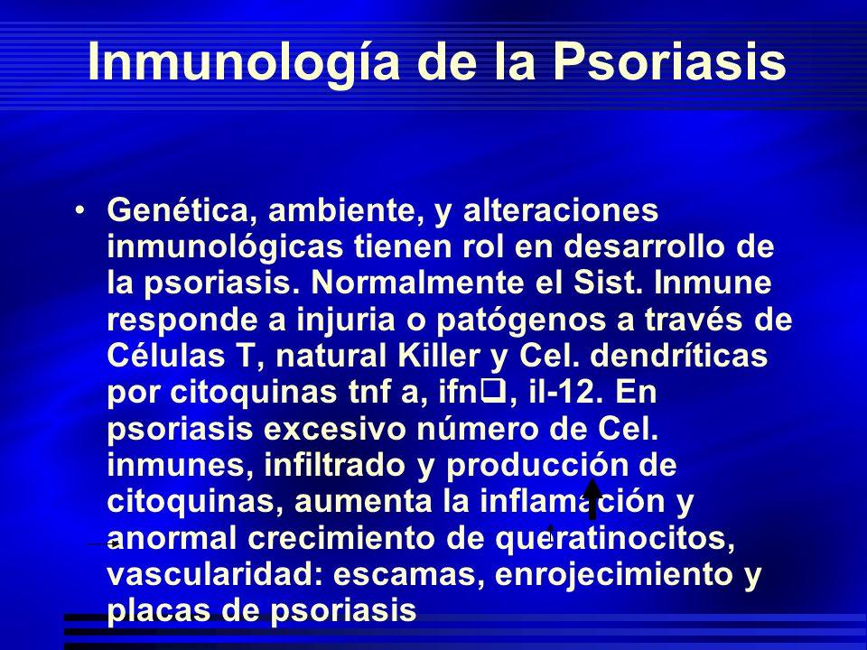 Inmunología de la Psoriasis